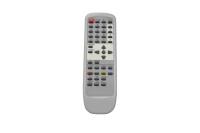 Panasonic EUR646925/EUR646930/EUR646931/EUR646932 (TV) Пульт ДУ